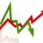 Как определить тренд на форекс?